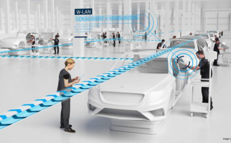 Digital Twin – Opportunities in the Automotive Industry
